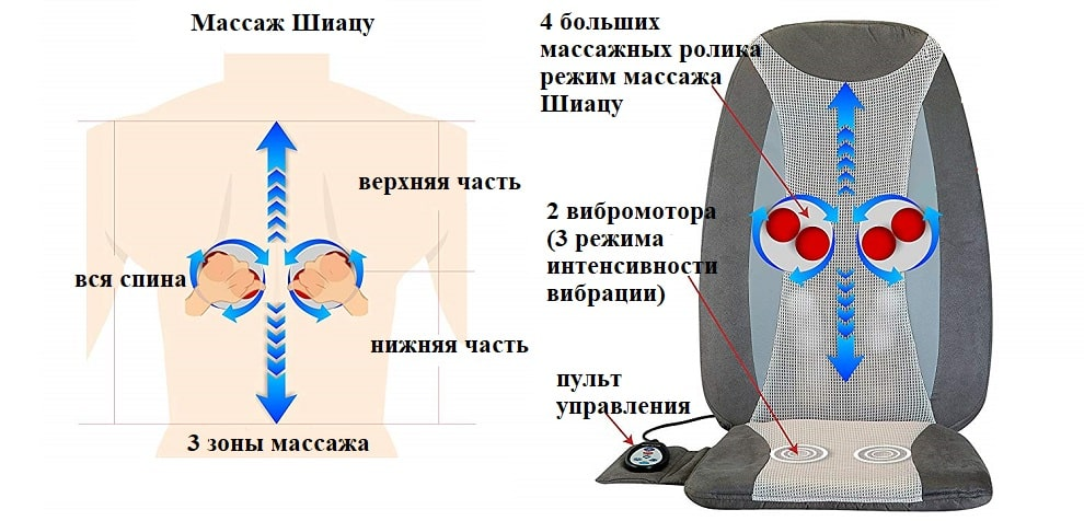 Массажная накидка Zenet ZET-773
